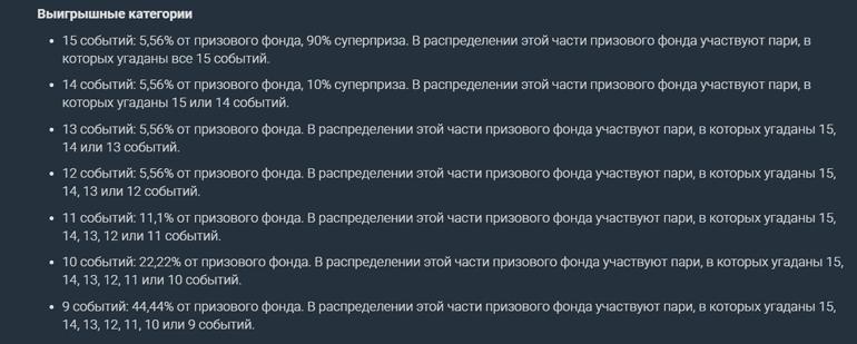 Распределение выигрыша в тотализаторе суперэкспресс БК Балтбет